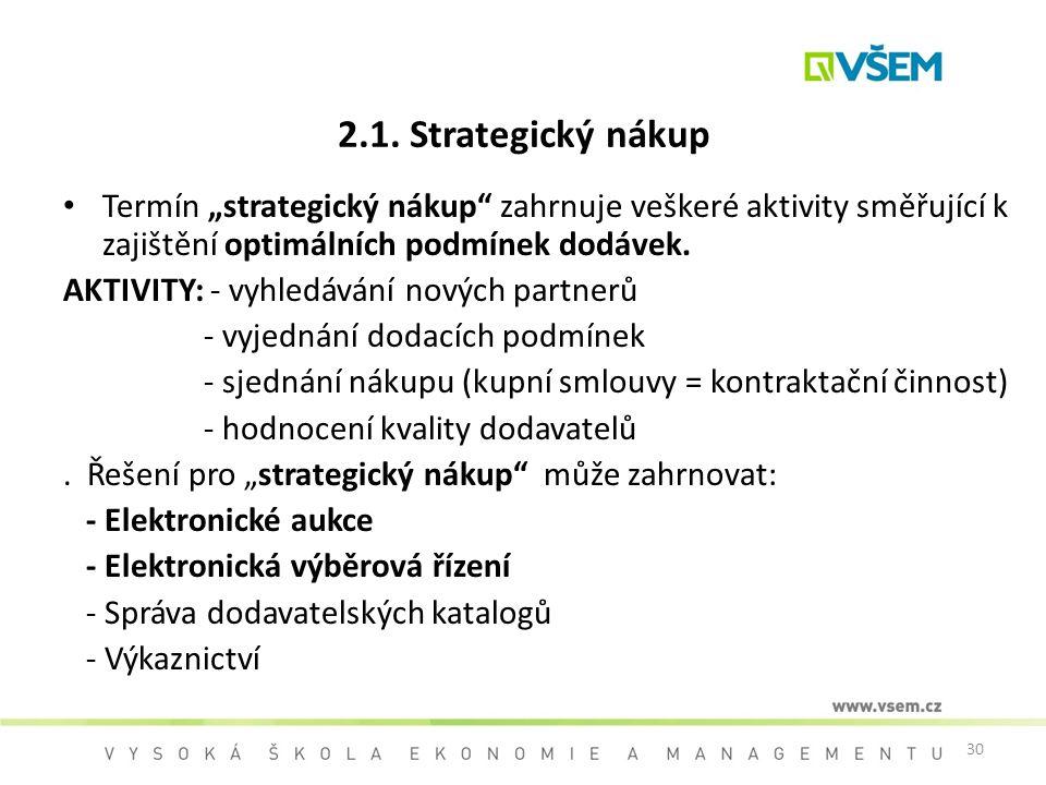 """30 2.1. Strategický nákup Termín """"strategický nákup"""" zahrnuje veškeré aktivity směřující k zajištění optimálních podmínek dodávek. AKTIVITY: - vyhledá"""