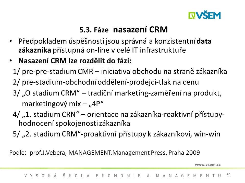 60 5.3. Fáze nasazení CRM Předpokladem úspěšnosti jsou správná a konzistentní data zákazníka přístupná on-line v celé IT infrastruktuře Nasazení CRM l
