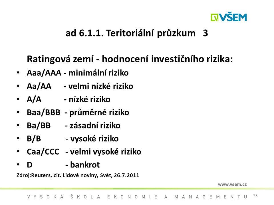 75 ad 6.1.1. Teritoriální průzkum 3 Ratingová zemí - hodnocení investičního rizika: Aaa/AAA - minimální riziko Aa/AA - velmi nízké riziko A/A - nízké