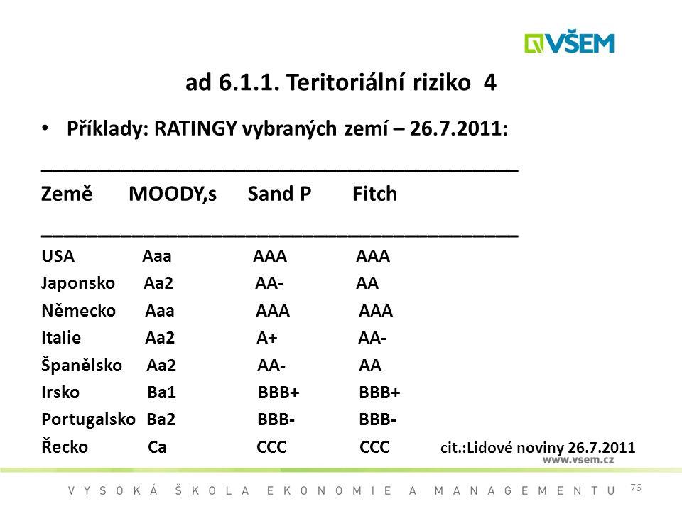 76 ad 6.1.1. Teritoriální riziko 4 Příklady: RATINGY vybraných zemí – 26.7.2011: __________________________________________ Země MOODY,s Sand P Fitch