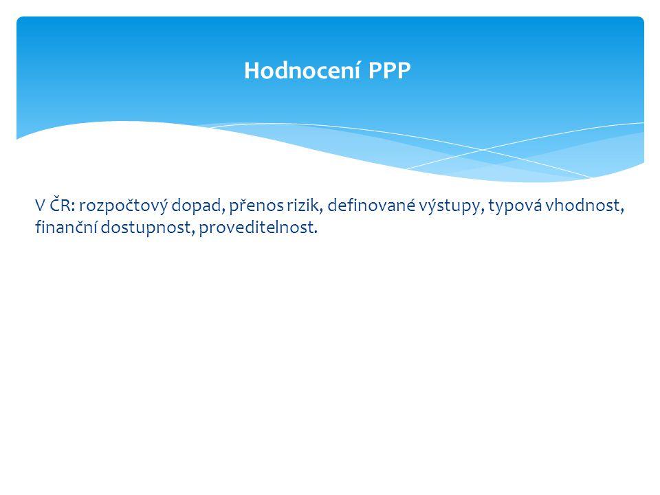 V ČR: rozpočtový dopad, přenos rizik, definované výstupy, typová vhodnost, finanční dostupnost, proveditelnost. Hodnocení PPP