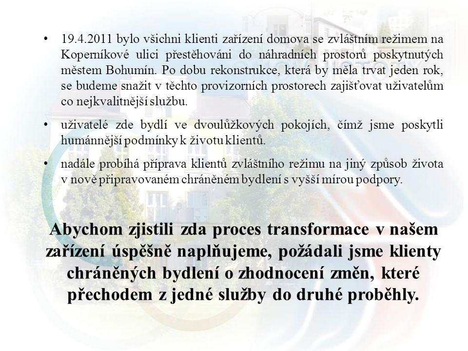 19.4.2011 bylo všichni klienti zařízení domova se zvláštním režimem na Koperníkové ulici přestěhováni do náhradních prostorů poskytnutých městem Bohum