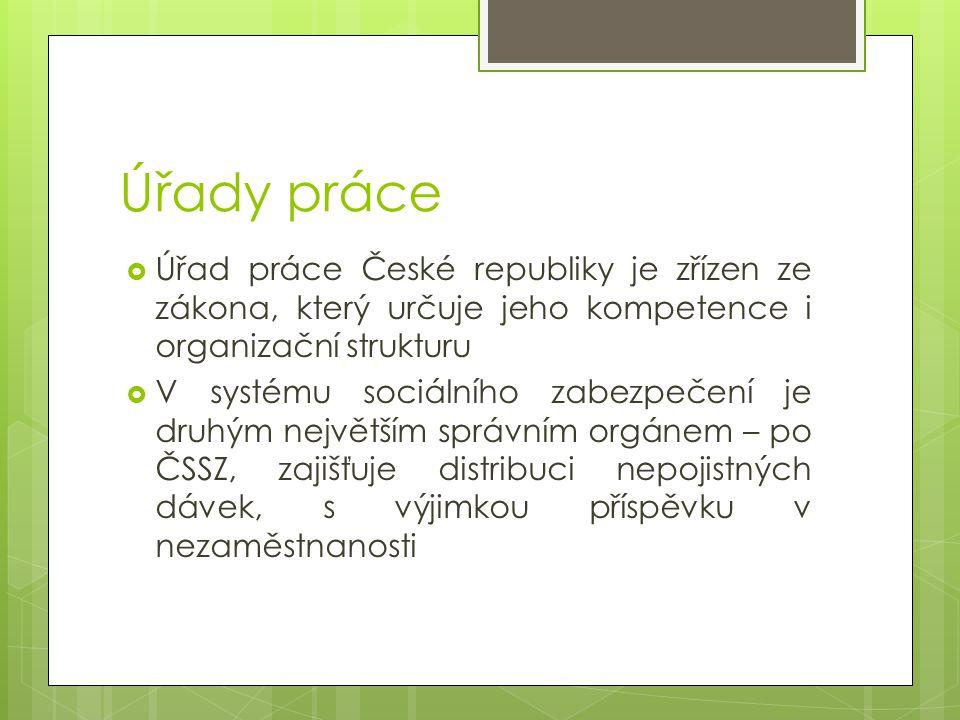 Úřady práce  Úřad práce České republiky je zřízen ze zákona, který určuje jeho kompetence i organizační strukturu  V systému sociálního zabezpečení