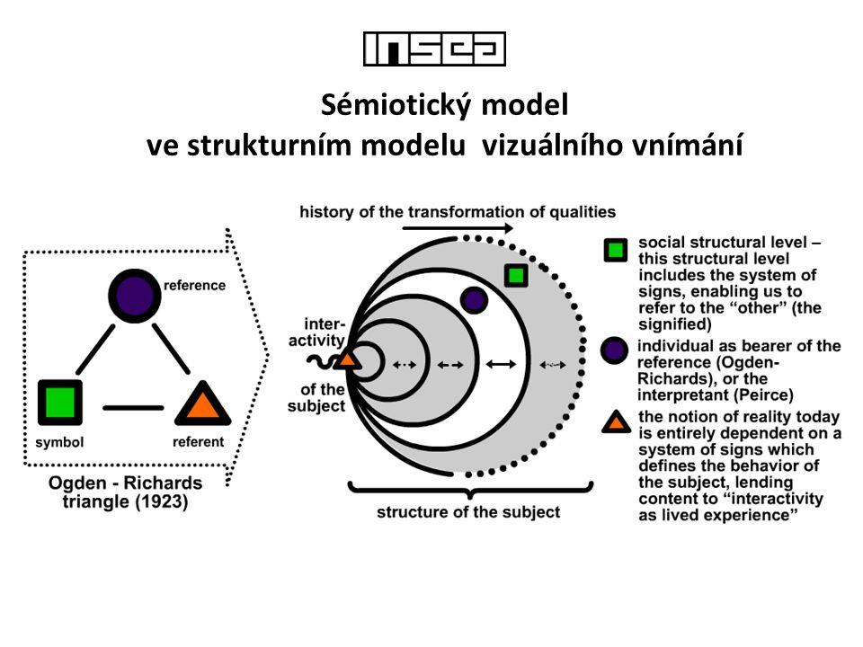 Sémiotický model ve strukturním modelu vizuálního vnímání
