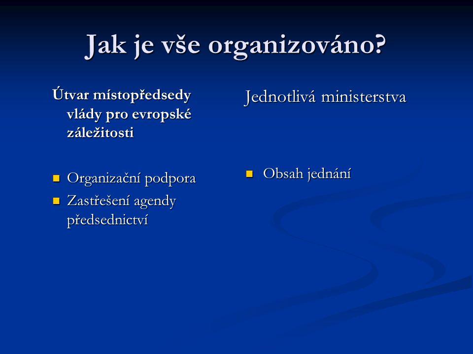 Útvar místopředsedy vlády pro evropské záležitosti Organizační podpora Organizační podpora Zastřešení agendy předsednictví Zastřešení agendy předsednictví Jednotlivá ministerstva Obsah jednání Jak je vše organizováno