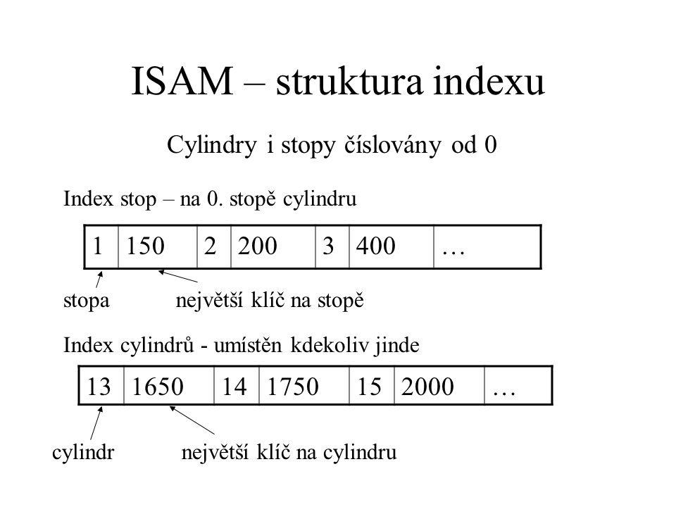 ISAM – struktura indexu Cylindry i stopy číslovány od 0 115022003400… stopanejvětší klíč na stopě Index stop – na 0.