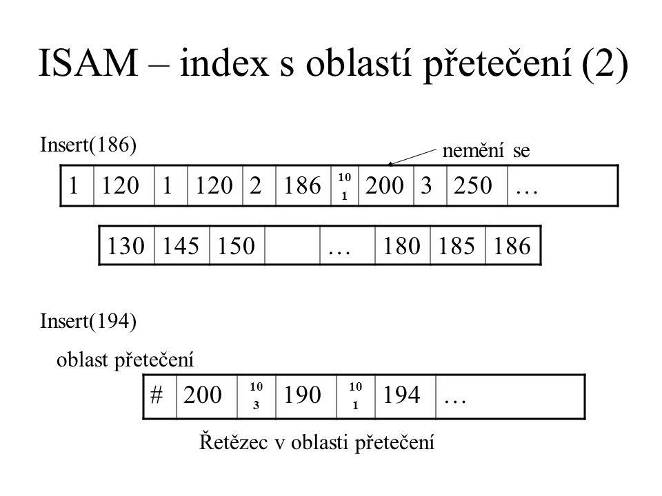 ISAM – index s oblastí přetečení (2) Insert(186) 11201 2186 10 1 2003250… 130145150…180185186 nemění se Insert(194) #200 10 3 190 10 1 194… Řetězec v oblasti přetečení oblast přetečení