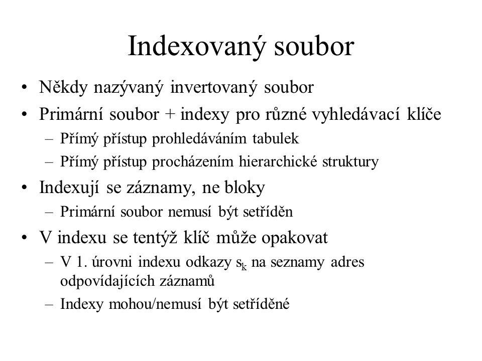 Indexovaný soubor Někdy nazývaný invertovaný soubor Primární soubor + indexy pro různé vyhledávací klíče –Přímý přístup prohledáváním tabulek –Přímý přístup procházením hierarchické struktury Indexují se záznamy, ne bloky –Primární soubor nemusí být setříděn V indexu se tentýž klíč může opakovat –V 1.