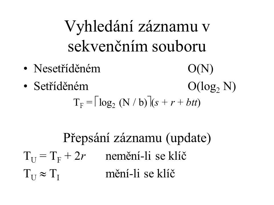 Vyhledání záznamu v sekvenčním souboru NesetříděnémO(N) SetříděnémO(log 2 N) T F =  log 2 (N / b)  (s + r + btt) Přepsání záznamu (update) T U = T F + 2rnemění-li se klíč T U  T I mění-li se klíč