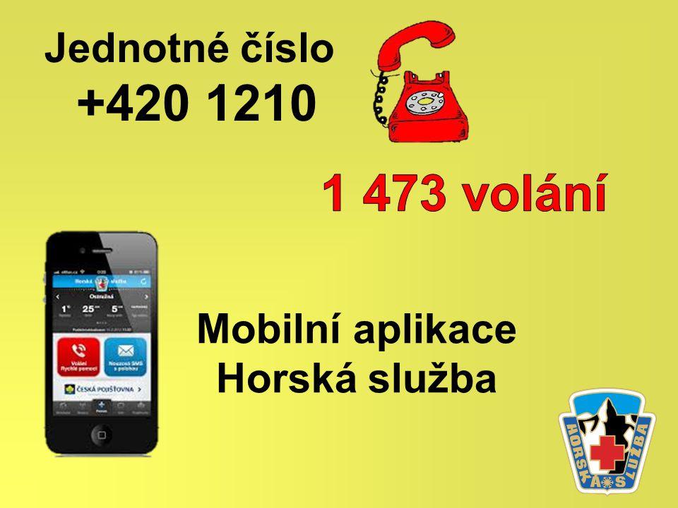Jednotné číslo +420 1210 Mobilní aplikace Horská služba