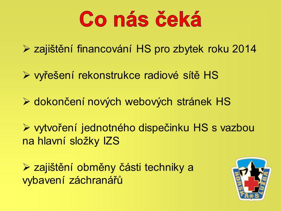  zajištění financování HS pro zbytek roku 2014  vyřešení rekonstrukce radiové sítě HS  dokončení nových webových stránek HS  vytvoření jednotného dispečinku HS s vazbou na hlavní složky IZS  zajištění obměny části techniky a vybavení záchranářů