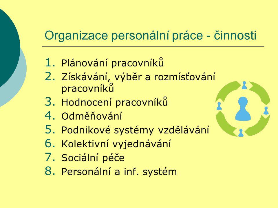 Organizace personální práce - činnosti 1. Plánování pracovníků 2. Získávání, výběr a rozmísťování pracovníků 3. Hodnocení pracovníků 4. Odměňování 5.