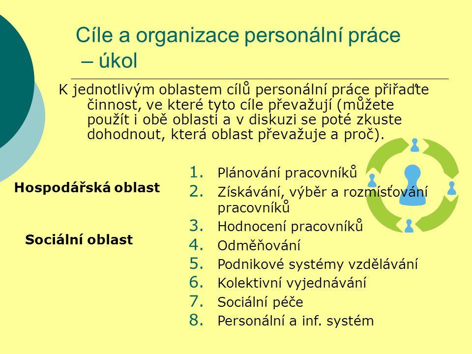 Cíle a organizace personální práce – úkol K jednotlivým oblastem cílů personální práce přiřaďte činnost, ve které tyto cíle převažují (můžete použít i