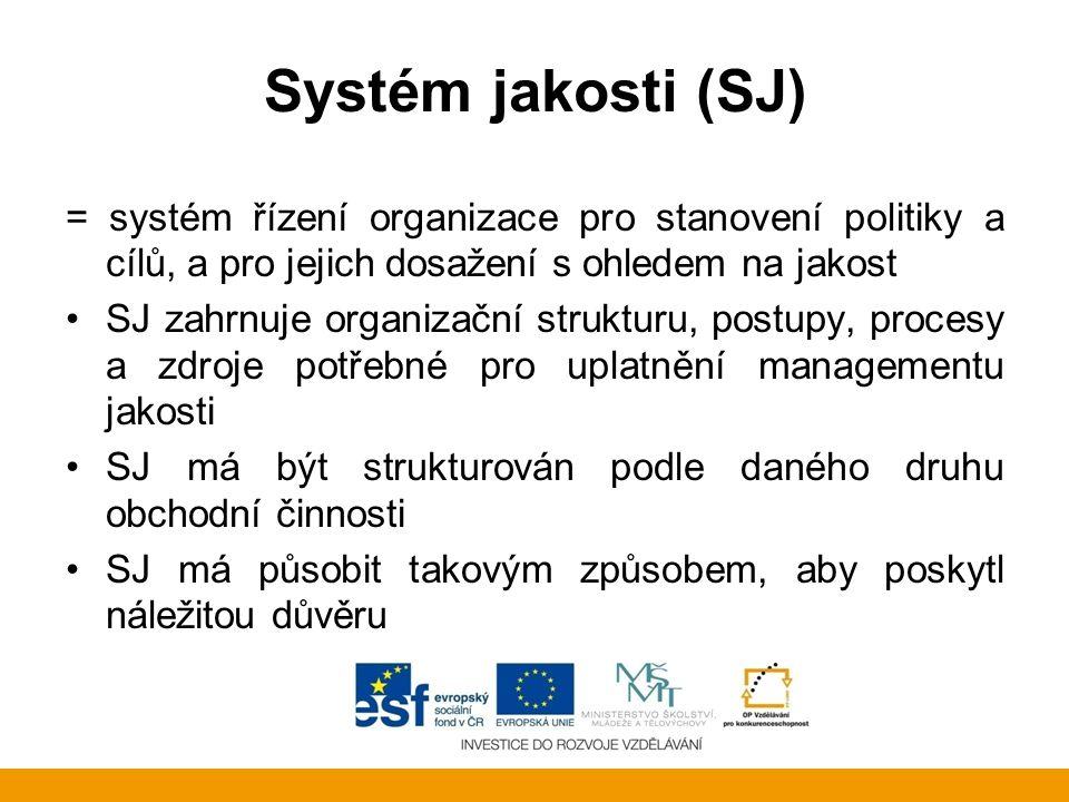 Systém jakosti (SJ) = systém řízení organizace pro stanovení politiky a cílů, a pro jejich dosažení s ohledem na jakost SJ zahrnuje organizační strukt