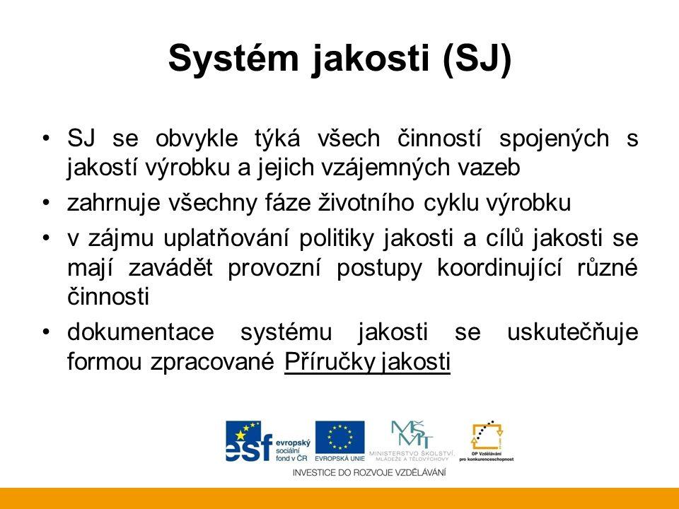 Systém jakosti (SJ) SJ se obvykle týká všech činností spojených s jakostí výrobku a jejich vzájemných vazeb zahrnuje všechny fáze životního cyklu výro