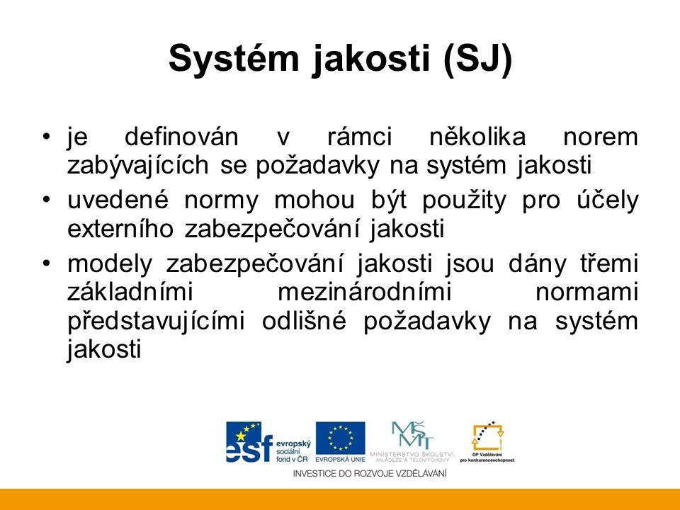 Systém jakosti (SJ) je definován v rámci několika norem zabývajících se požadavky na systém jakosti uvedené normy mohou být použity pro účely externíh