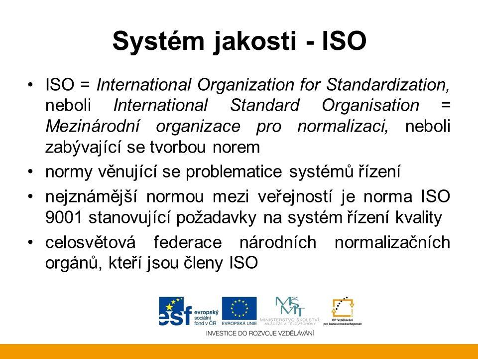 Systém jakosti - ISO ISO = International Organization for Standardization, neboli International Standard Organisation = Mezinárodní organizace pro nor