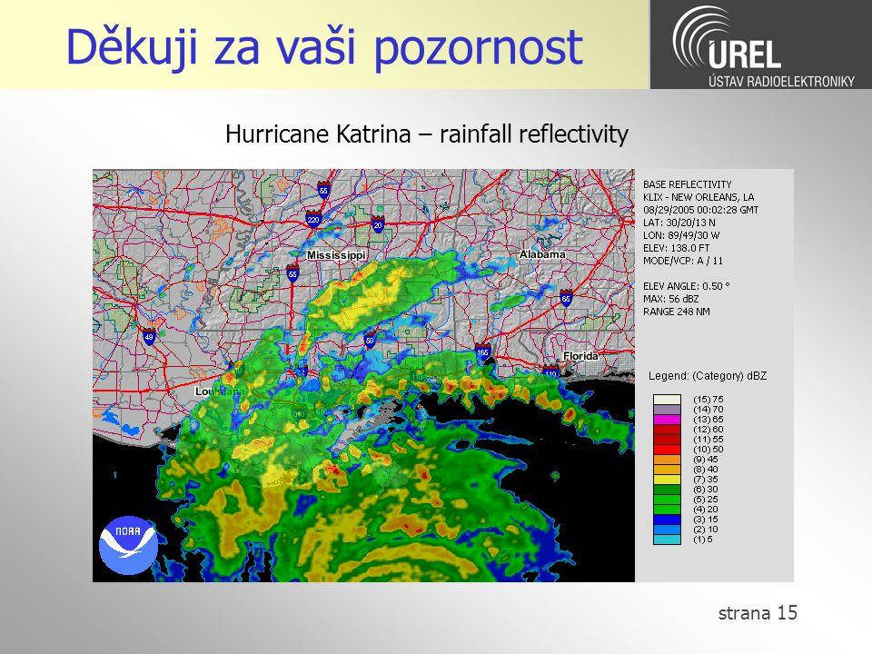 strana 15 Děkuji za vaši pozornost Hurricane Katrina – rainfall reflectivity