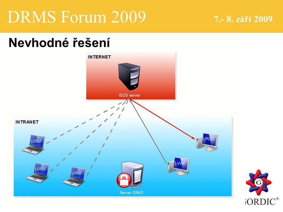 DRMS Forum 2009 7.- 8. září 2009 Nevhodné řešení