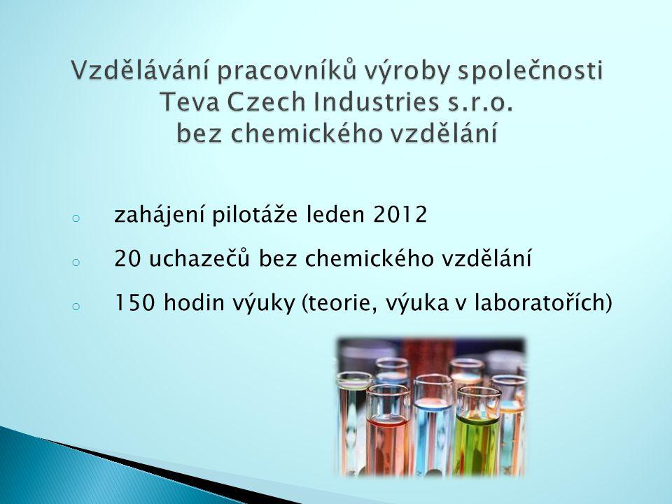 o zahájení pilotáže leden 2012 o 20 uchazečů bez chemického vzdělání o 150 hodin výuky (teorie, výuka v laboratořích)