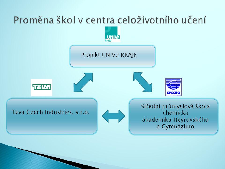Projekt UNIV2 KRAJE Teva Czech Industries, s.r.o.