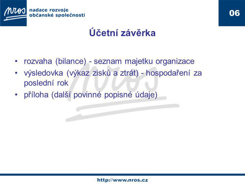 Účetní závěrka rozvaha (bilance) - seznam majetku organizace výsledovka (výkaz zisků a ztrát) - hospodaření za poslední rok příloha (další povinné popisné údaje) 06