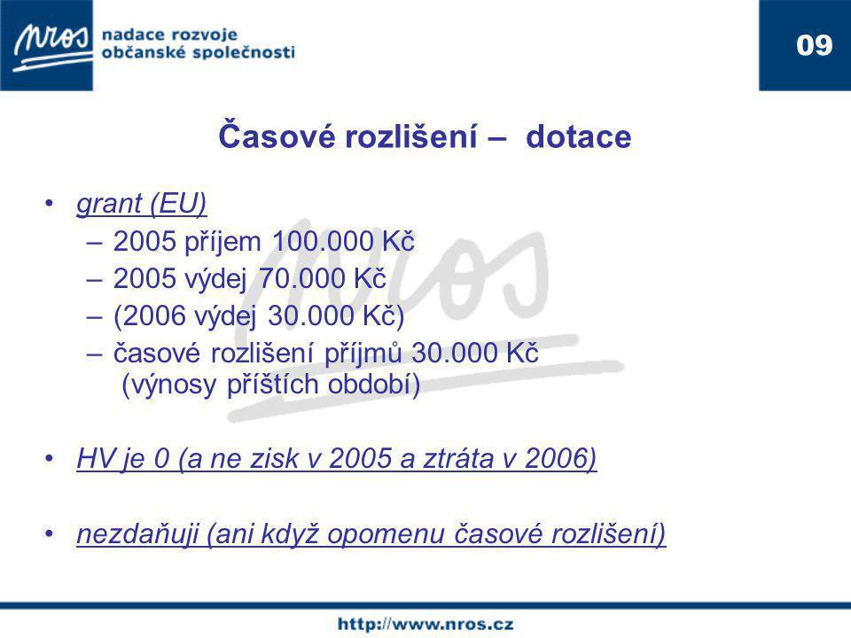 Časové rozlišení – dotace grant (EU) –2005 příjem 100.000 Kč –2005 výdej 70.000 Kč –(2006 výdej 30.000 Kč) –časové rozlišení příjmů 30.000 Kč (výnosy příštích období) HV je 0 (a ne zisk v 2005 a ztráta v 2006) nezdaňuji (ani když opomenu časové rozlišení) 09