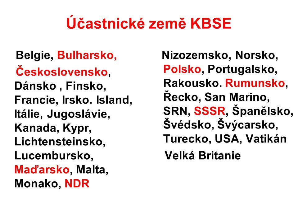 Účastnické země KBSE Belgie, Bulharsko, Československo, Dánsko, Finsko, Francie, Irsko. Island, Itálie, Jugoslávie, Kanada, Kypr, Lichtensteinsko, Luc