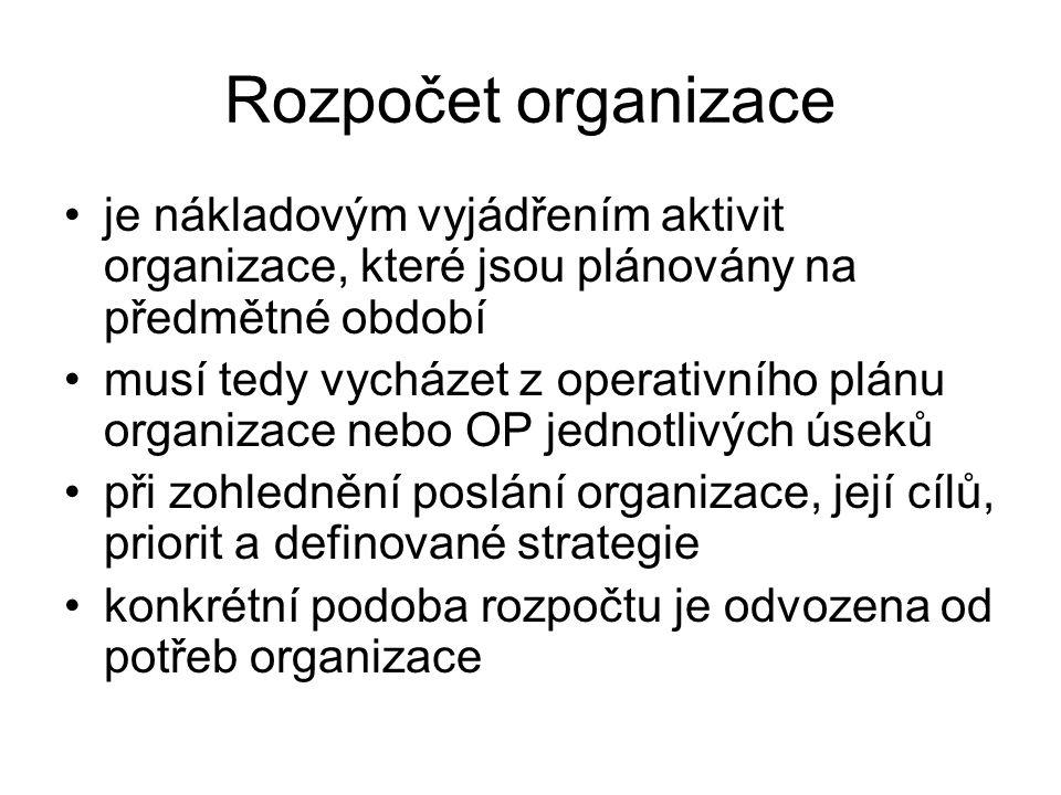 Rozpočet organizace je nákladovým vyjádřením aktivit organizace, které jsou plánovány na předmětné období musí tedy vycházet z operativního plánu orga