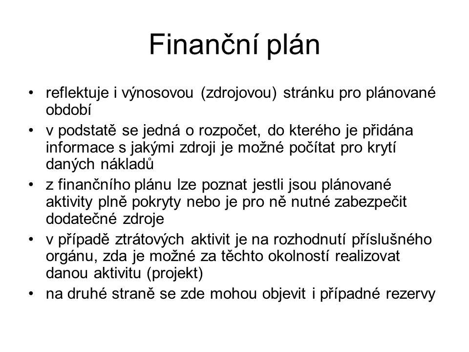 Plán peněžních toků poskytuje rozložení výdajů a příjmů v čase za sledované období zohledňuje režim plateb od donorů (příp.