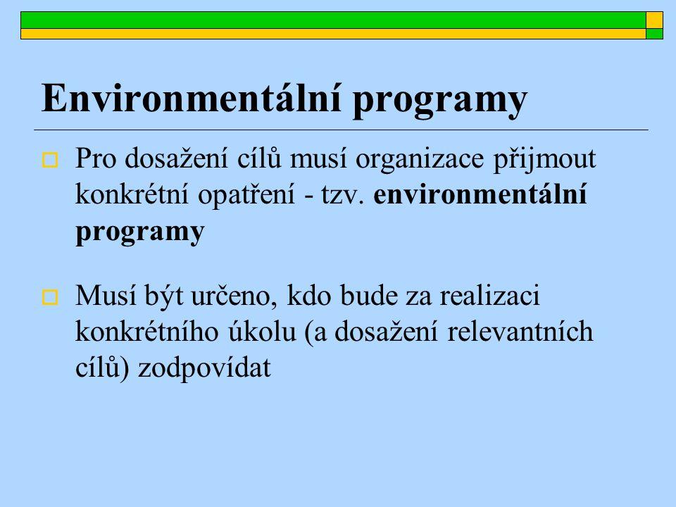 Environmentální programy  Pro dosažení cílů musí organizace přijmout konkrétní opatření - tzv.