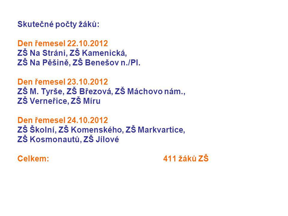 Skutečné počty žáků: Den řemesel 22.10.2012 ZŠ Na Stráni, ZŠ Kamenická, ZŠ Na Pěšině, ZŠ Benešov n./Pl. Den řemesel 23.10.2012 ZŠ M. Tyrše, ZŠ Březová