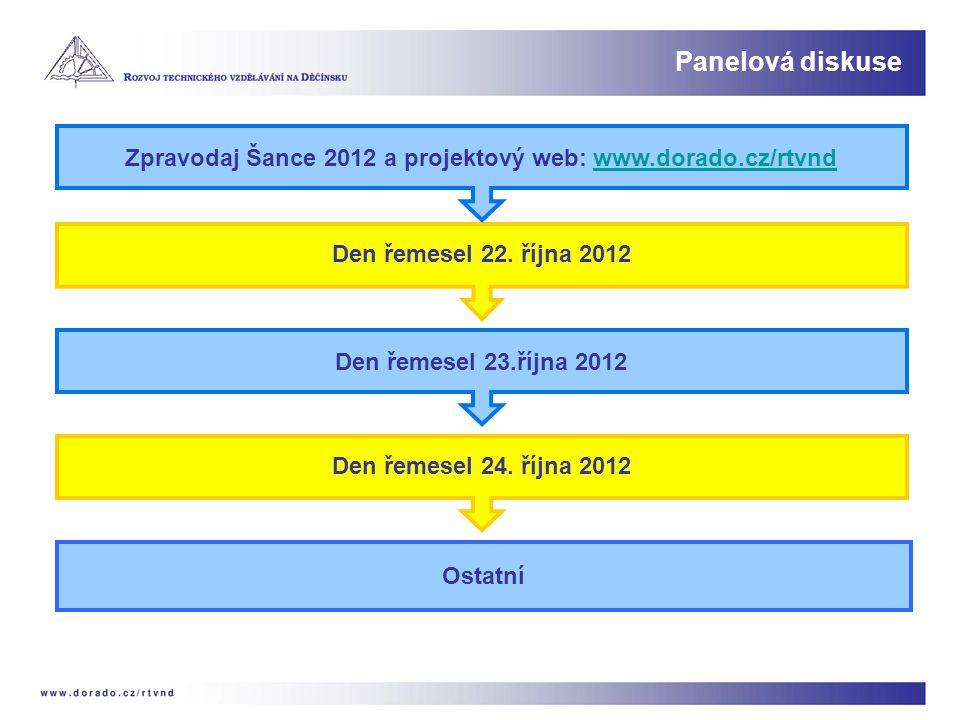 Panelová diskuse Den řemesel 22. října 2012 Den řemesel 24. října 2012 Zpravodaj Šance 2012 a projektový web: www.dorado.cz/rtvndwww.dorado.cz/rtvnd D