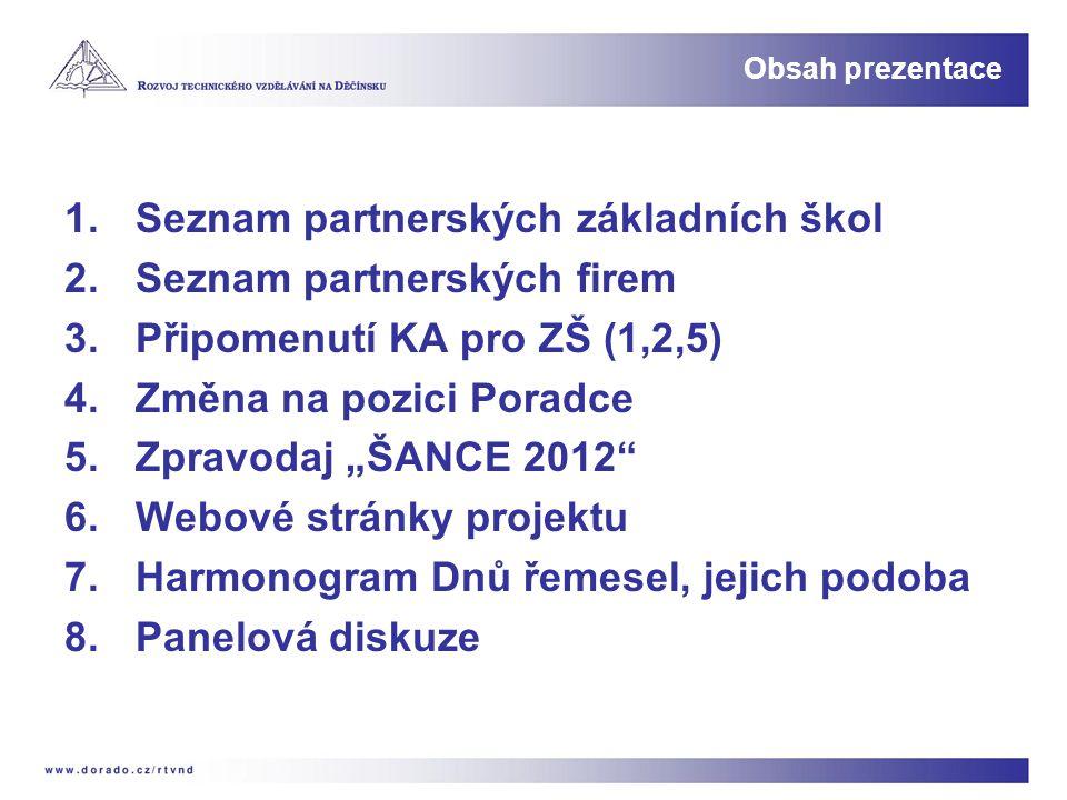 """1.Seznam partnerských základních škol 2.Seznam partnerských firem 3.Připomenutí KA pro ZŠ (1,2,5) 4.Změna na pozici Poradce 5.Zpravodaj """"ŠANCE 2012"""" 6"""