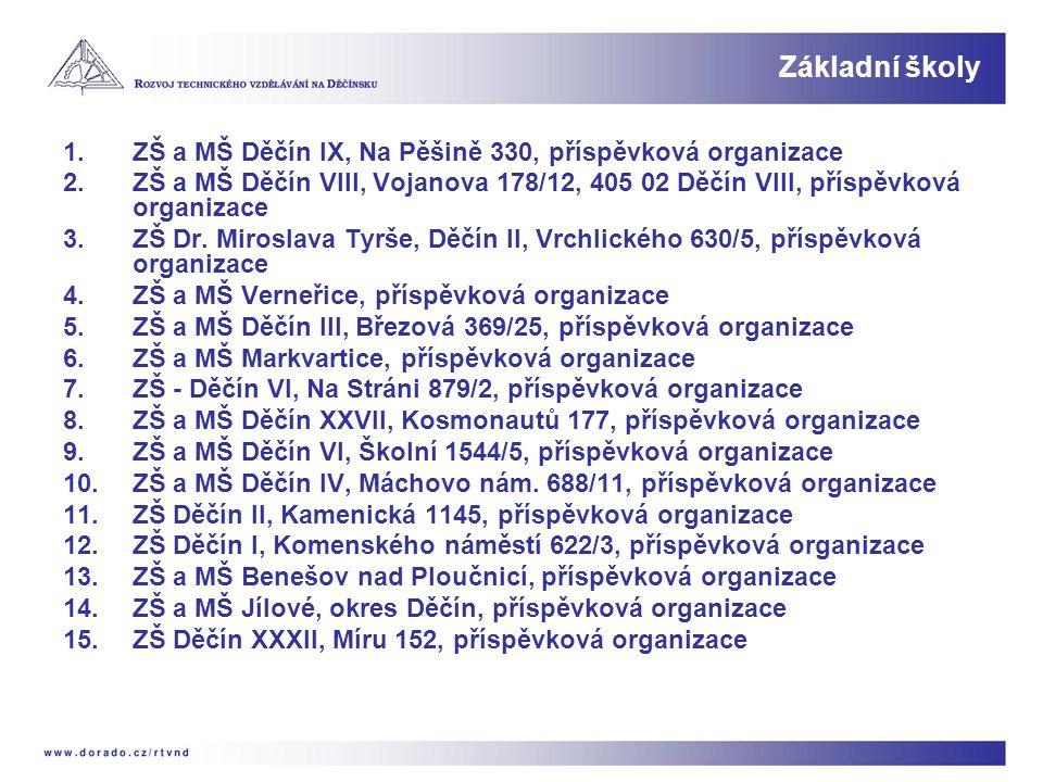 1.ZŠ a MŠ Děčín IX, Na Pěšině 330, příspěvková organizace 2.ZŠ a MŠ Děčín VIII, Vojanova 178/12, 405 02 Děčín VIII, příspěvková organizace 3.ZŠ Dr. Mi