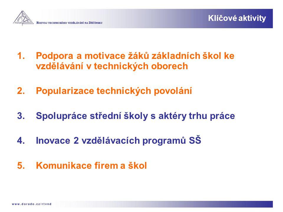 1.Podpora a motivace žáků základních škol ke vzdělávání v technických oborech 2.Popularizace technických povolání 3.Spolupráce střední školy s aktéry