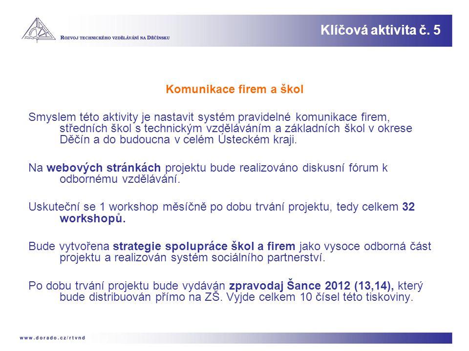 Lenka Ungerová Mobil: 736 482 082 E-mail: ungerovalenka@volny.cz Změna na pozici Poradce (KA2)