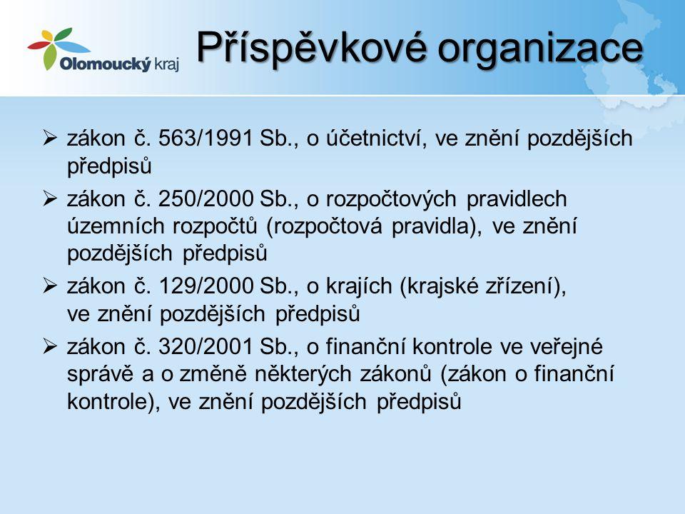 Děkujeme za spolupráci a za pozornost Příspěvkové organizace