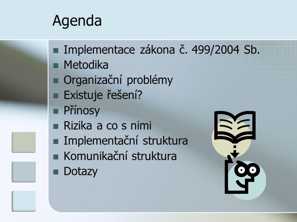 Agenda Implementace zákona č. 499/2004 Sb. Metodika Organizační problémy Existuje řešení? Přínosy Rizika a co s nimi Implementační struktura Komunikač