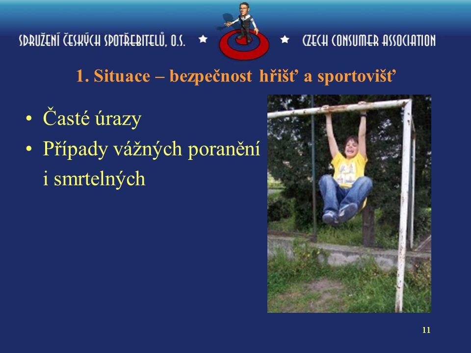 11 1. Situace – bezpečnost hřišť a sportovišť Časté úrazy Případy vážných poranění i smrtelných