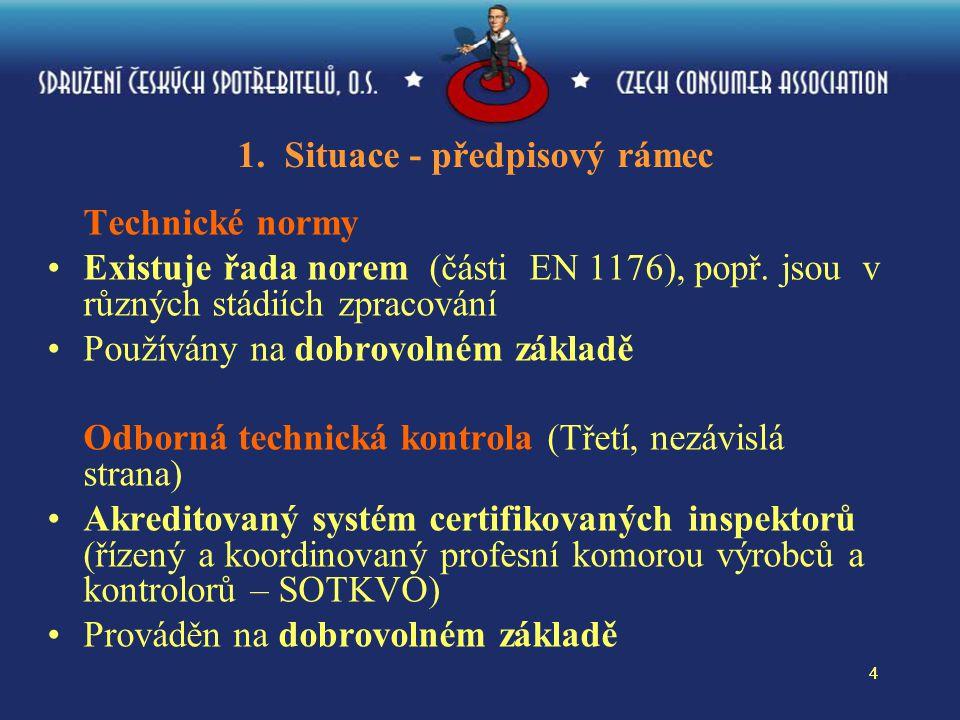 44 1. Situace - předpisový rámec Technické normy Existuje řada norem (části EN 1176), popř. jsou v různých stádiích zpracování Používány na dobrovolné