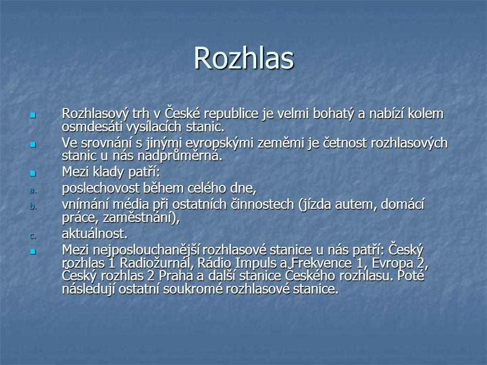 Rozhlas Rozhlasový trh v České republice je velmi bohatý a nabízí kolem osmdesáti vysílacích stanic. Rozhlasový trh v České republice je velmi bohatý