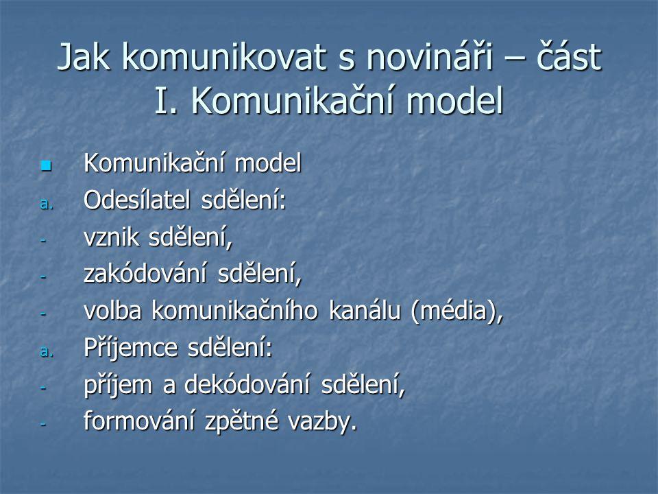 Jak komunikovat s novináři – část I. Komunikační model Komunikační model Komunikační model a. Odesílatel sdělení: - vznik sdělení, - zakódování sdělen