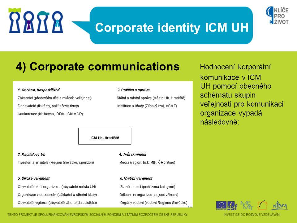 Corporate identity ICM UH Hodnocení korporátní komunikace v ICM UH pomocí obecného schématu skupin veřejnosti pro komunikaci organizace vypadá následo