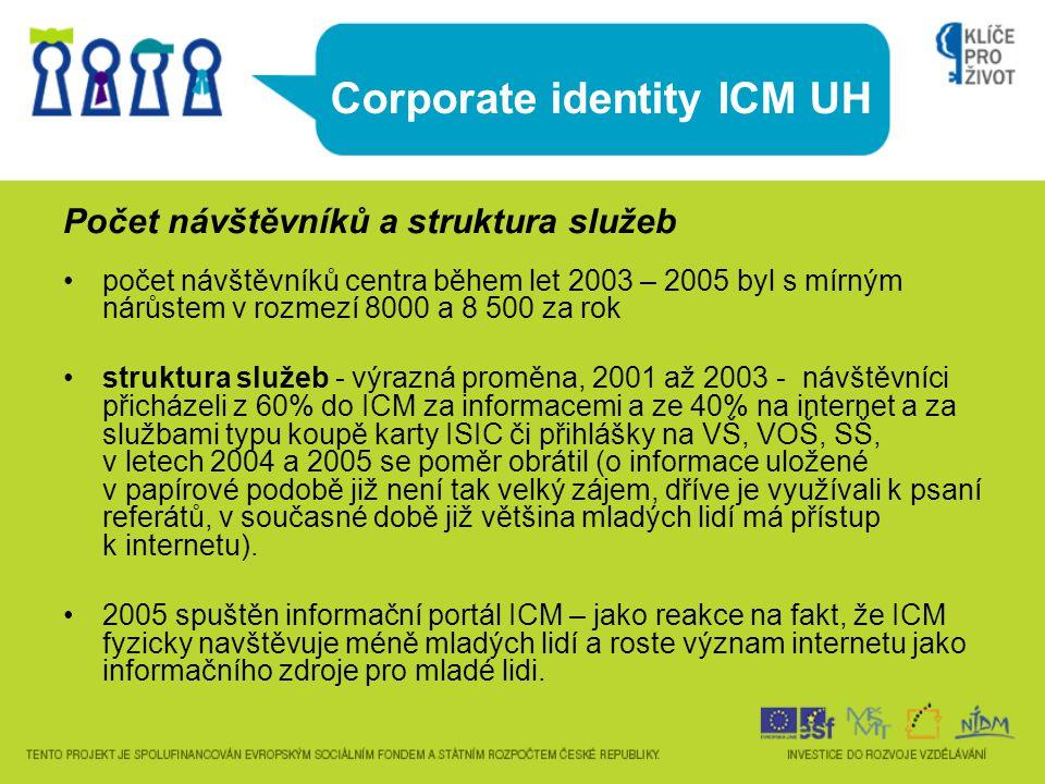 Corporate identity ICM UH Počet návštěvníků a struktura služeb počet návštěvníků centra během let 2003 – 2005 byl s mírným nárůstem v rozmezí 8000 a 8