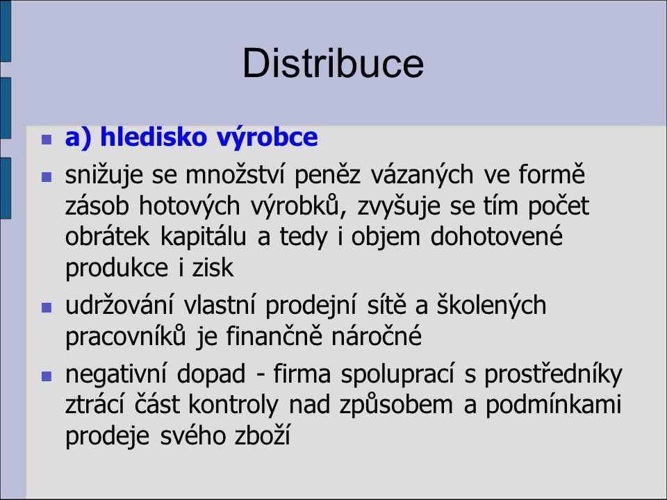 Distribuce a) hledisko výrobce snižuje se množství peněz vázaných ve formě zásob hotových výrobků, zvyšuje se tím počet obrátek kapitálu a tedy i obje