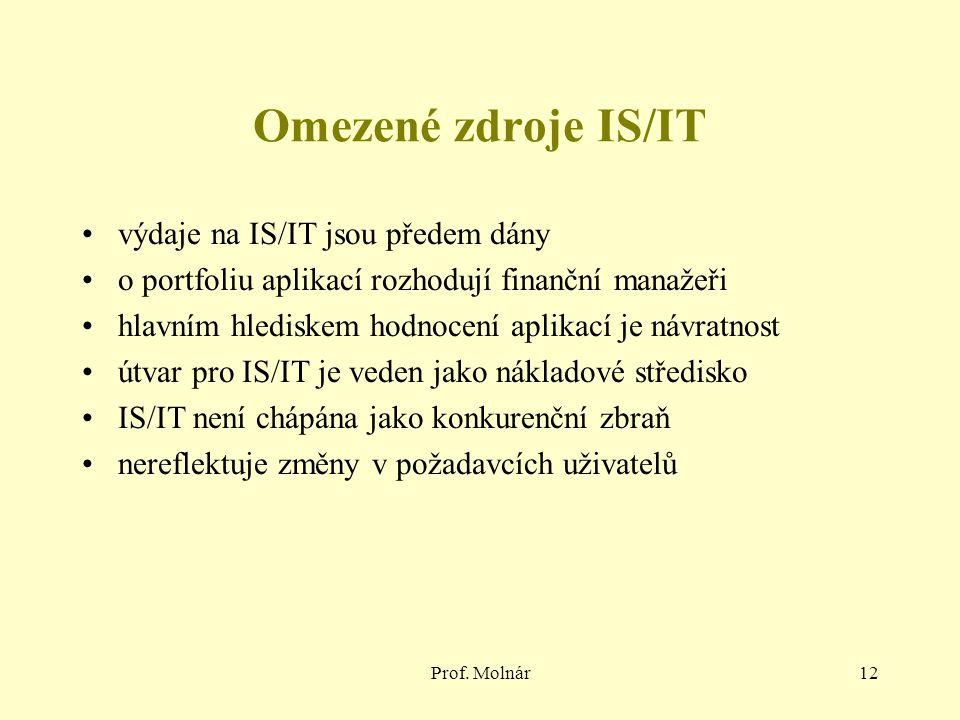 Prof. Molnár12 Omezené zdroje IS/IT výdaje na IS/IT jsou předem dány o portfoliu aplikací rozhodují finanční manažeři hlavním hlediskem hodnocení apli