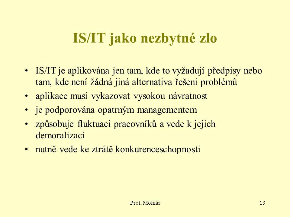 Prof. Molnár13 IS/IT jako nezbytné zlo IS/IT je aplikována jen tam, kde to vyžadují předpisy nebo tam, kde není žádná jiná alternativa řešení problémů