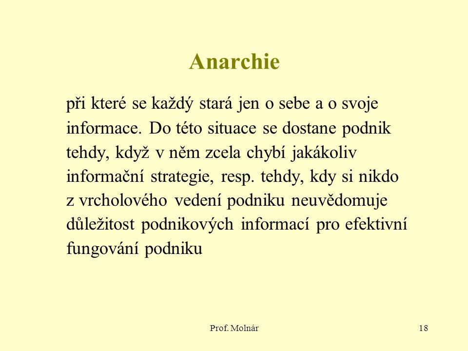 Prof. Molnár18 Anarchie při které se každý stará jen o sebe a o svoje informace.