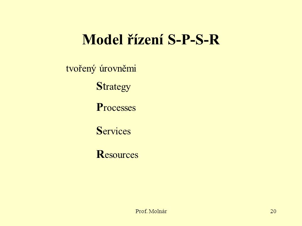 Prof. Molnár20 Model řízení S-P-S-R tvořený úrovněmi St rategy P rocesses S ervices R esources
